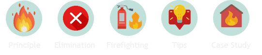 fire training icons